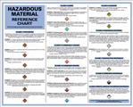 Hazardous Material Reference Chart Poster