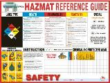 Hazmat Reference Guide Poster