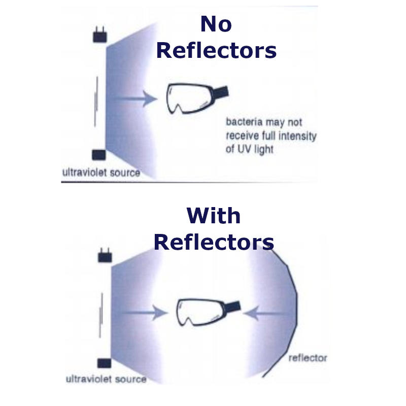 Kerkau With and Without Reflectors